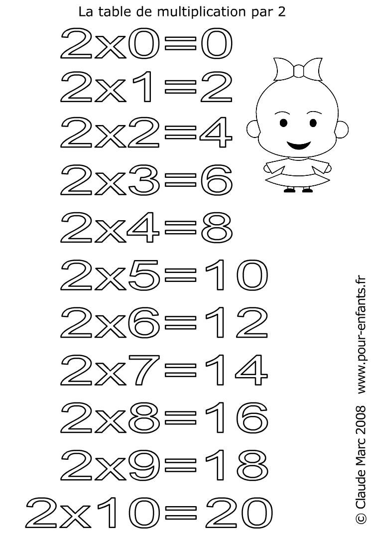 Search results for table de multiplication par 11 et 12 for Multiplication pour enfant