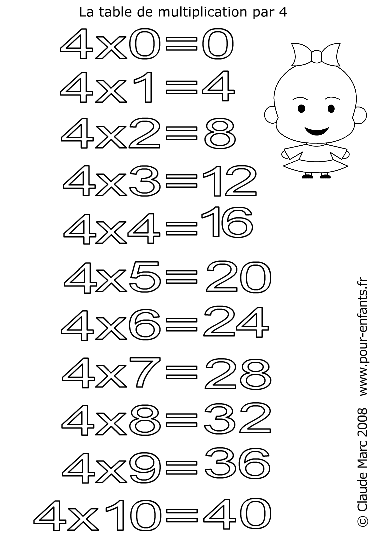 Coloriages des tables de multiplications imprimer et colorier les tables de 2 3 4 5 6 7 8 9 10 - Table de multiplication par 4 ...