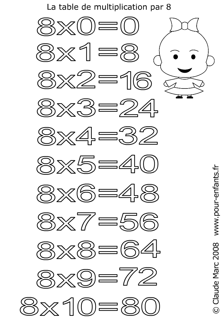 Coloriages des tables de multiplications imprimer et - La table de multiplication de 8 ...