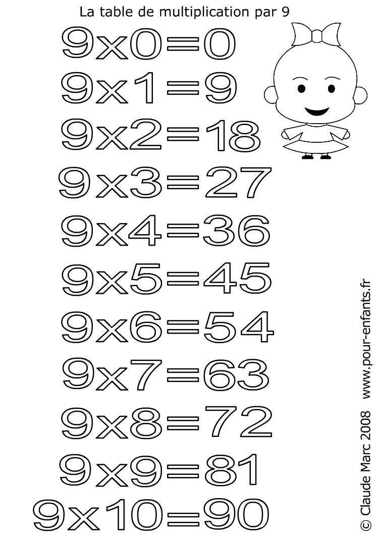 Coloriages des tables de multiplications imprimer et for Table multiplication de 9