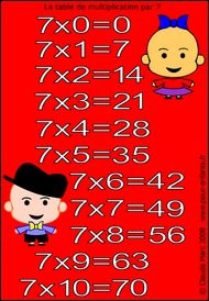 Multiplication tables de multiplications de 1 2 3 4 5 6 for Table de multiplication de 6 7 8 9