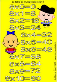 Tables de multiplication en ligne - Les jeux de lulu table de multiplication ...