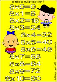 Jeux de multiplication jeu de puzzle en ligne table de multiplication de 8 jeux de puzzle - Jeux gratuit de table de multiplication ...